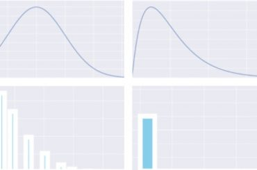 important-probability-distributions-explained