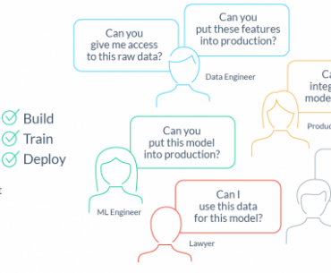 why ml data