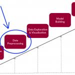 text data task preprocessing